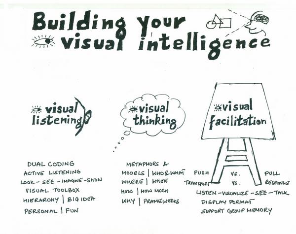 βeta - Building Your Visual Intelligence - Crafting Visual Stories ...