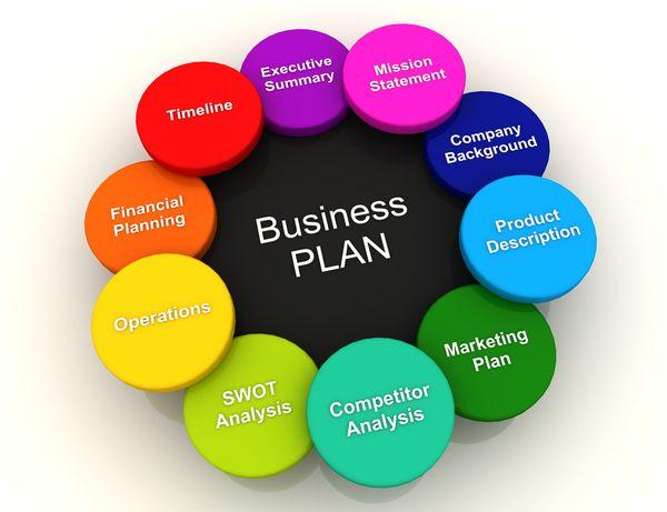 Business plan help atlanta