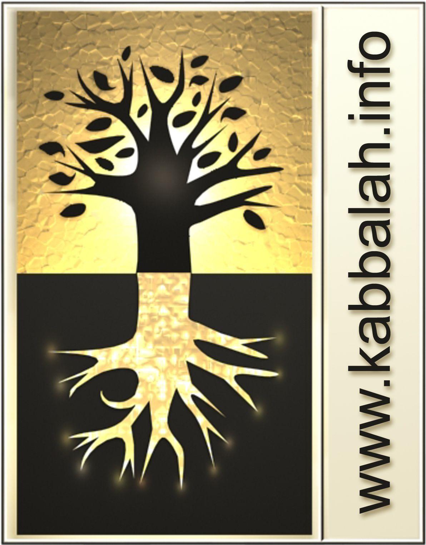 Ten sephirots hebrew kabbalah numbers meanings characteristics